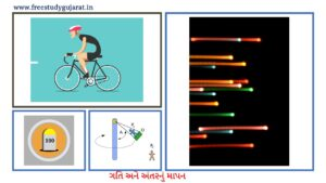 Motion and measurement of distances
