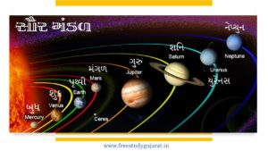 8 planets in solar system